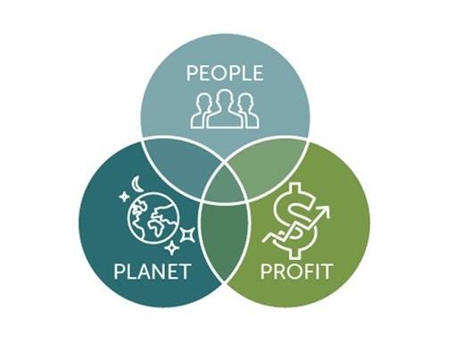 """Какво е """"Устойчиво развитие"""" и как да го постигнем до 2030?"""